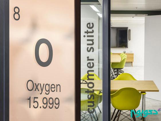 طراحی داخلی دفتر کار