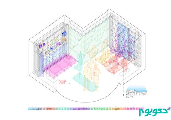 مبلمان تاشو و کم جا در دکوراسیون داخلی منزل