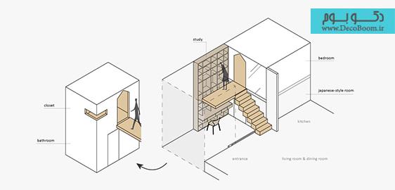 طراحی داخلی خانه سبز