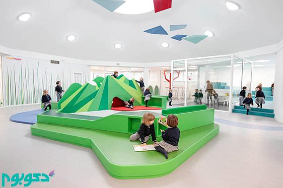 Classroom Design Concept ~ طراحی داخلی شگفت انگیز مهدکودک دکوراسیون دکوبوم