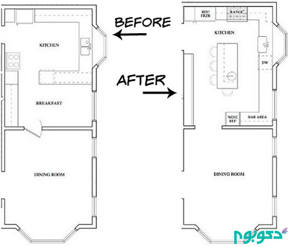تغییرات شگفتی ساز در دکوراسیون منزل (قسمت دوم)
